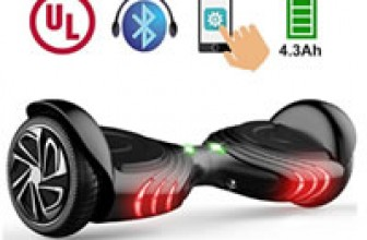 Hoverboard Domain Names for Sale – Hoverboard Domains
